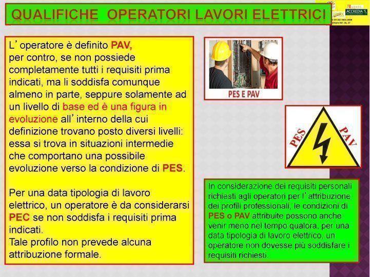 Corso Di Formazione Per Pes Pav E Pei Lavori Elettrici