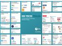 DynDevice è stata inclusa nella seconda mappatura delle società HR Tech in Italia